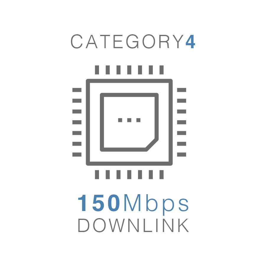 Graphic of category 4 LTE modem with 150Mbps downlink speeds.
