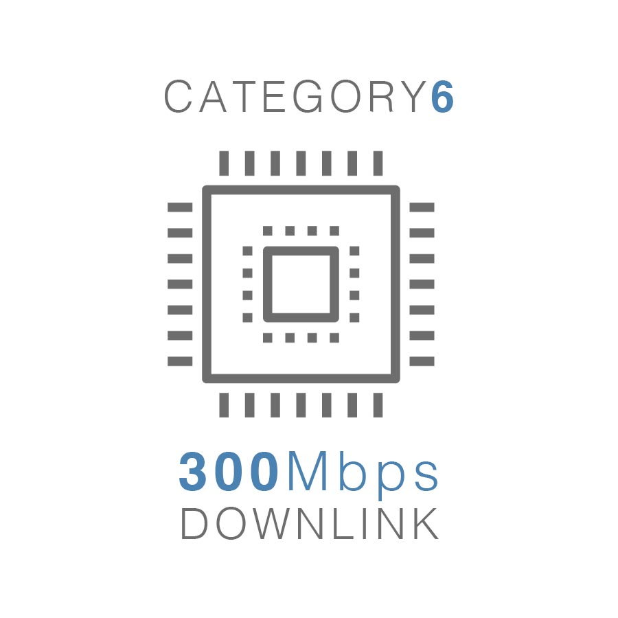 Graphic of category 6 LTE modem with 300Mbps downlink speeds.