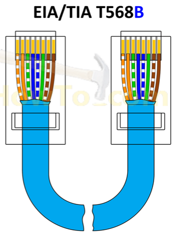 Diagram of an ethernet cable with the proper pinout for WiFiRanger routers.